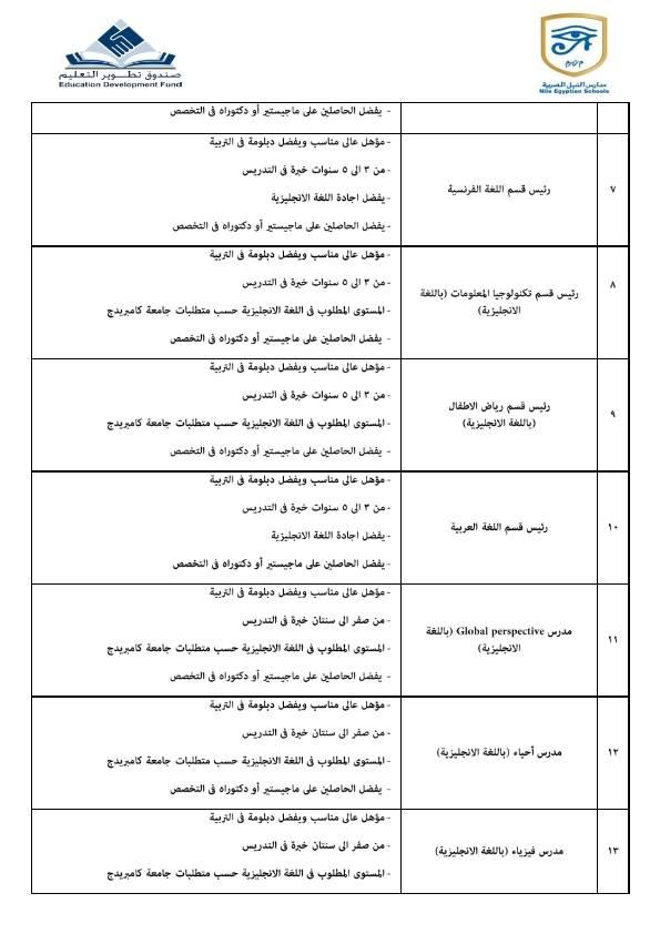 مدارس النيل 2
