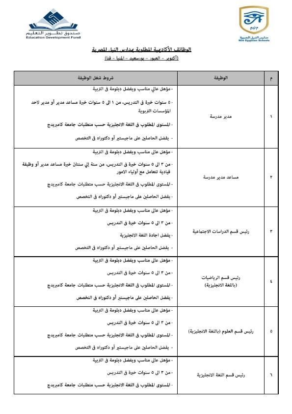 مسابقة مدارس النيل