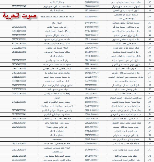 اسماء الفائزين بشقق بورسعيد 5