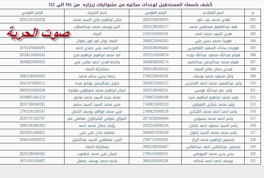 اسماء المستحقين ببورسعيد 10