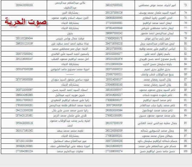 اسماء المستحقين لشقق بورسعيد 3