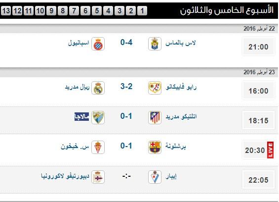 نتائج مباريات اليوم بالدوري الاسبانى