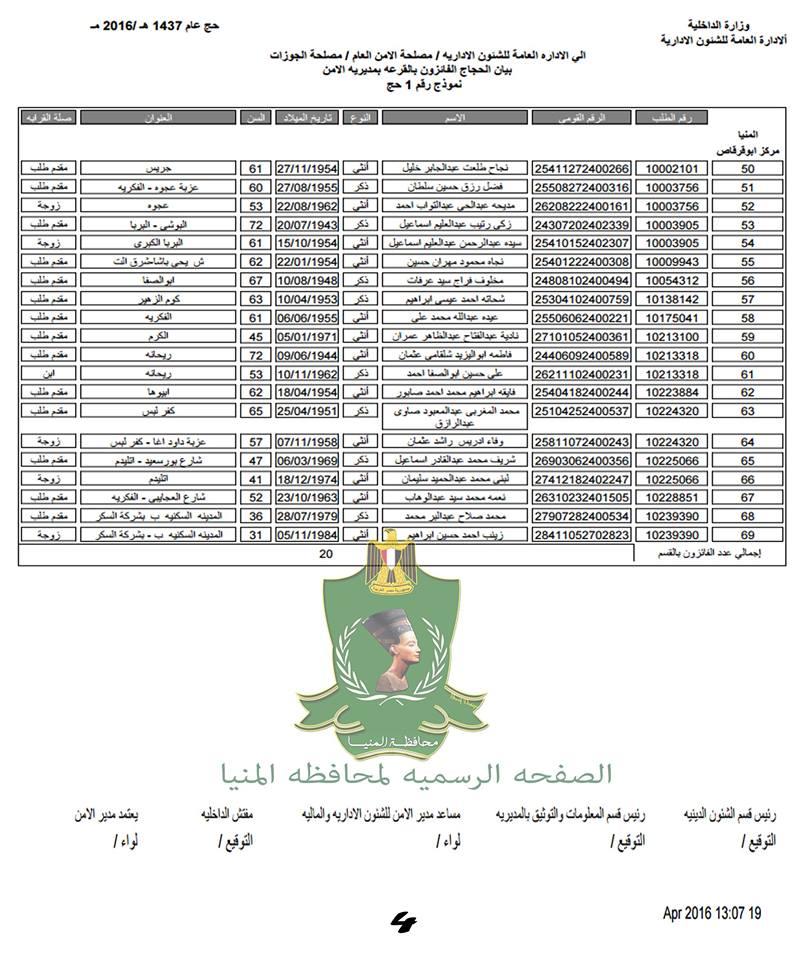 نتيجة قرعة الحج المنيا صوت الحرية11