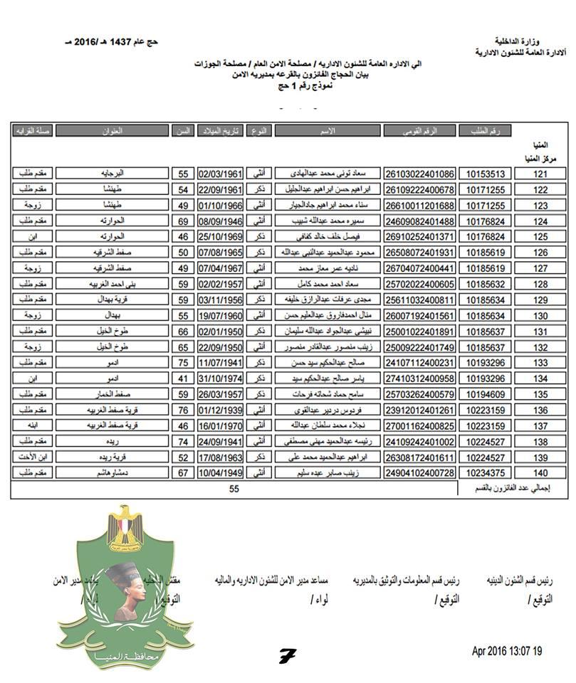 نتيجة قرعة الحج المنيا صوت الحرية14