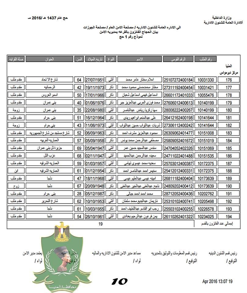نتيجة قرعة الحج المنيا صوت الحرية17