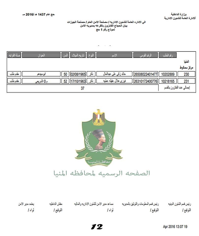 نتيجة قرعة الحج المنيا صوت الحرية19