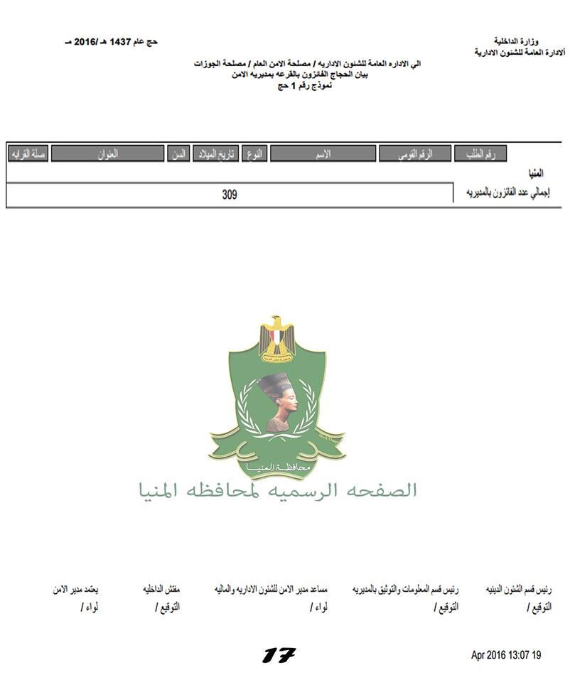 نتيجة قرعة الحج المنيا صوت الحرية24