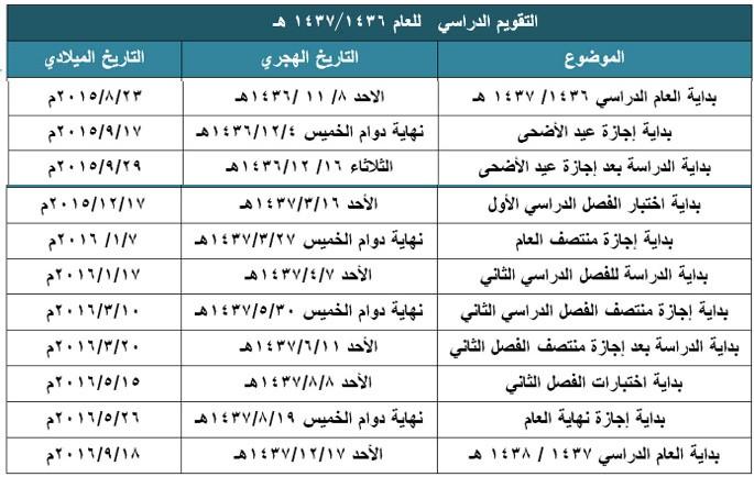 التقويم الدراسي 1437