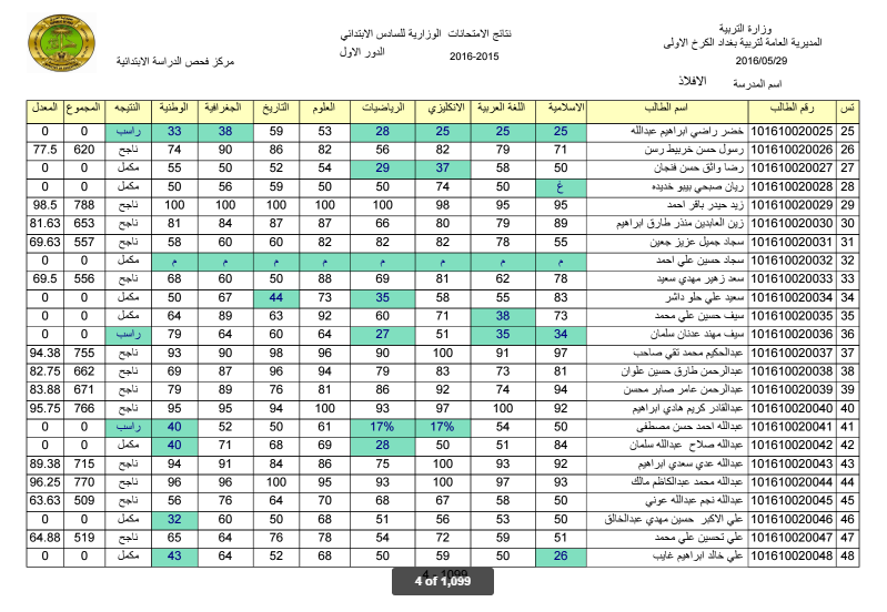 نتائج الامتحانات الوزارية