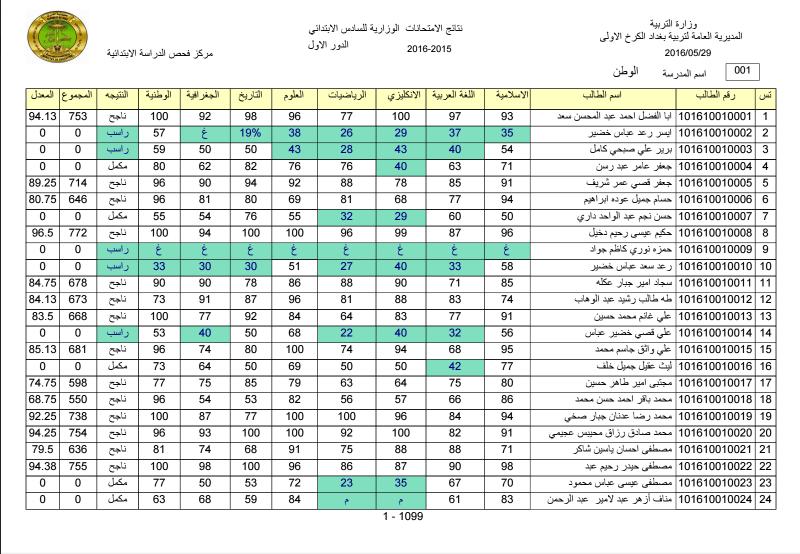 نتائج السادس الابتدائي في العراق