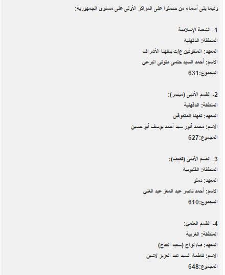 اسماء اوائل نتيجة الثانوية الازهرية 2016