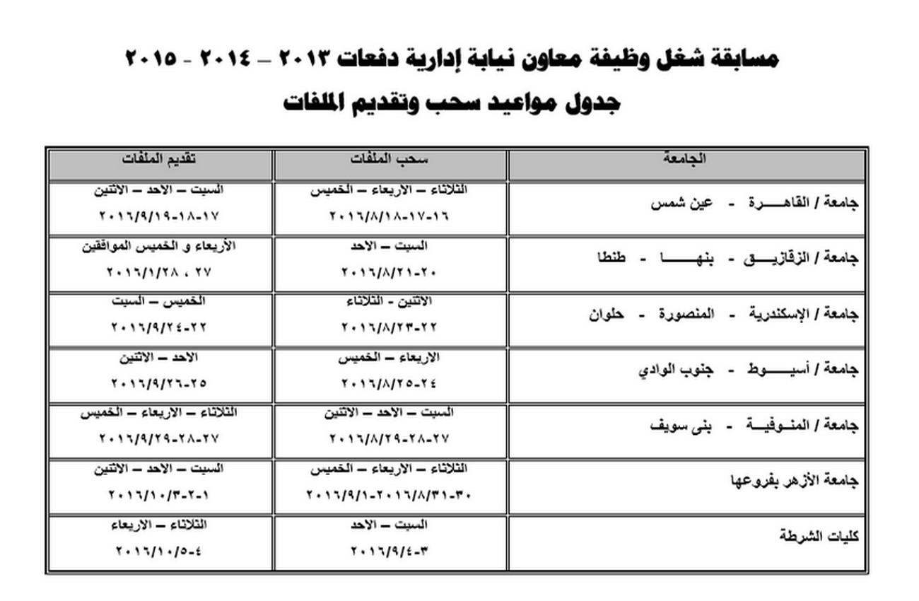 جدول مواعيد سحب الملفات لوظيفة معاون نيابة ادارية